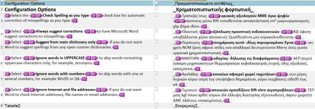 Εικ. 5 Το αποτέλεσμα του pseudo-localization όπως φαίνεται στο περιβάλλον εργασίας του SDLTradosStudio 2014